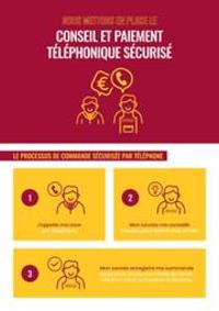 Prospectus NICOLAS AULNAY SUD : Conseil et paiement téléphonique sécurisé