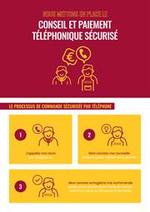 Prospectus Nicolas : Conseil et paiement téléphonique sécurisé